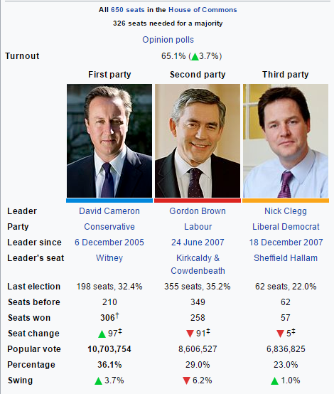 2010 election.PNG