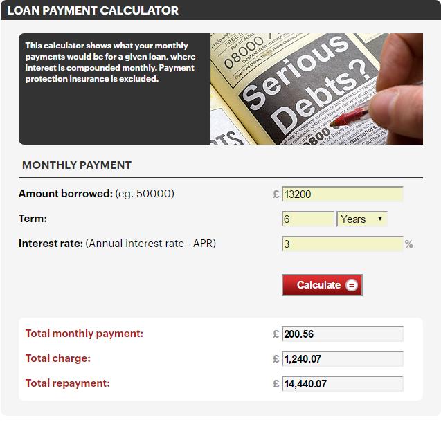 Loan repayment cal