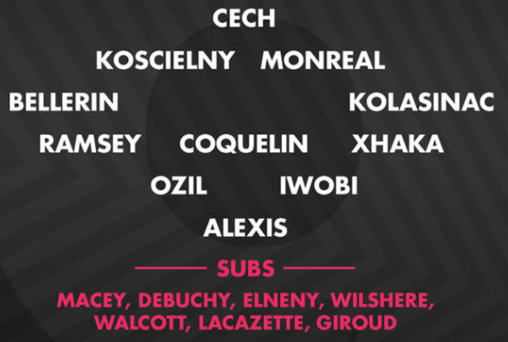 Man city vs Arsenal Line up.PNG